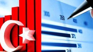 Eylül Ayı Ekonomi Karnesi Açıklandı!