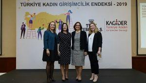 """KAGİDER VE TÜRK TUBORG A.Ş.'nin katkıları ile gerçekleşen """"Türkiye Kadın Girişimcilik Endeksi"""" açıklandı"""