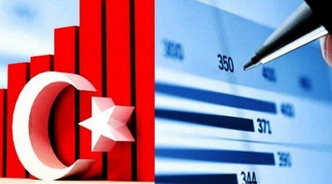 Türkiye İlk 10 Ekonomi Arasına Girebilir mi?