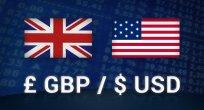GBP/USD Analizi